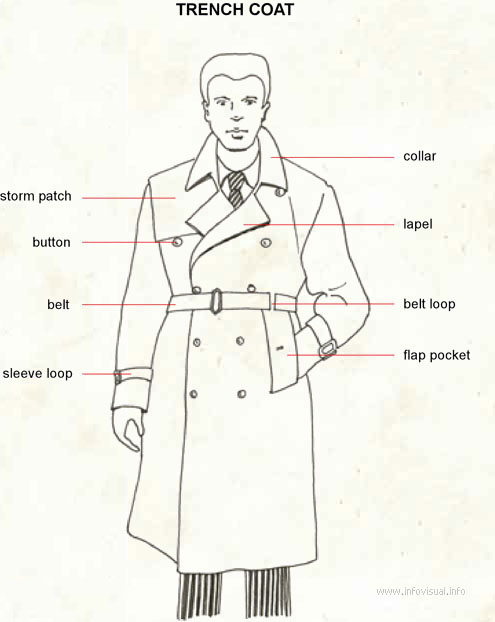 The Laughable Trench Coatscare on dress shirts drawing