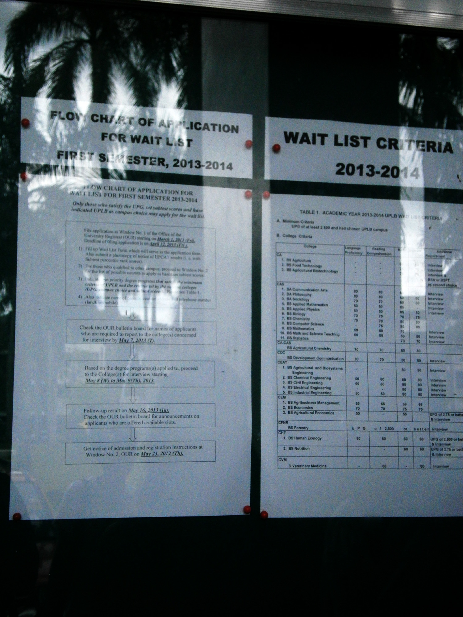 Flow chart of application for wait list and wait list criteria for UPLB for First Semester 2013-2014